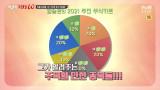 염블리 염승환의 <2021년 추천 주식카트> 공개 임박!!