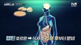 15분 이내의 광속 식사 = 비만, 당뇨, 고지혈증 과 같은 각종 대사질환 유발!?